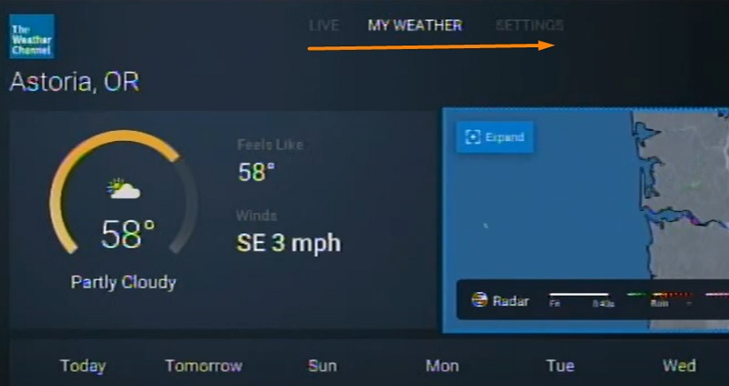 Overview of The Weather Channel
